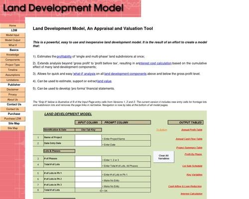 Modelo de desarrollo territorial, una herramienta de tasación y valoración